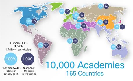 Acadamies Worldwide